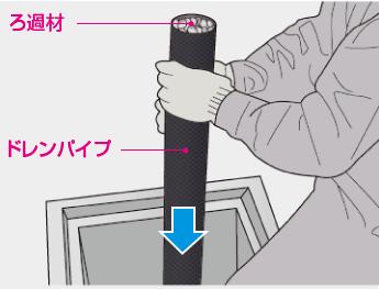 浸透スクリュー工法(施工手順4)