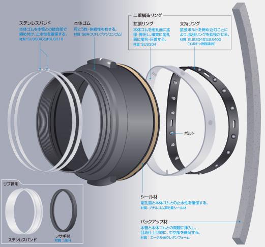 partsimage-sr01.jpg