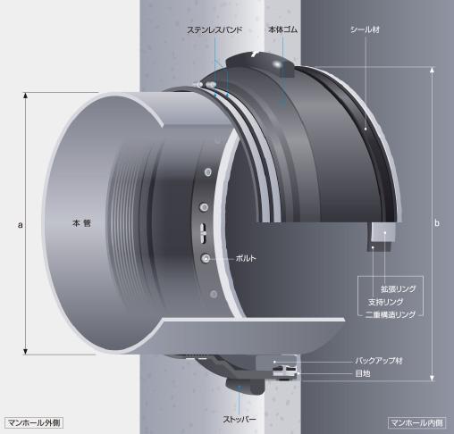 partsimage-sr02.jpg